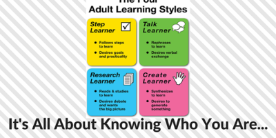 How to Train All Four Learning Styles Simultaneously