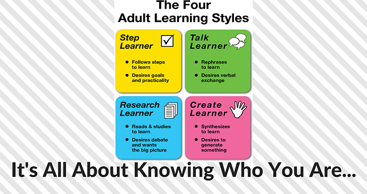 Have thought integrated learning adult learning styles